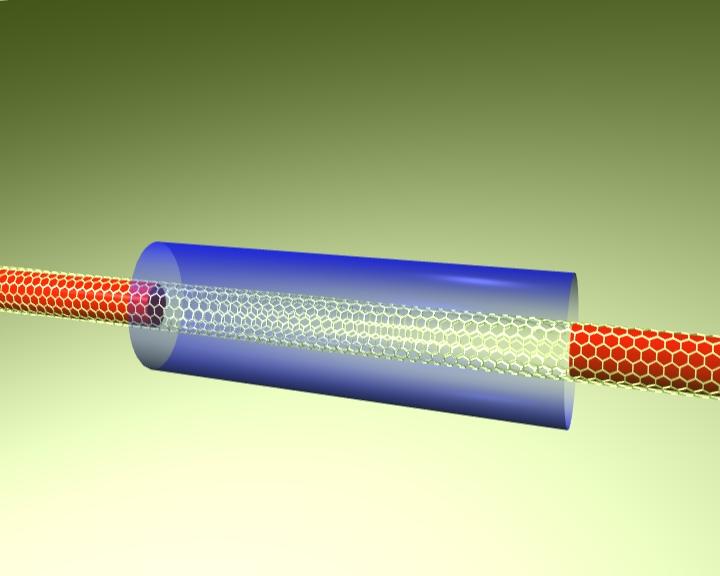 graphene nanoribbon thesis