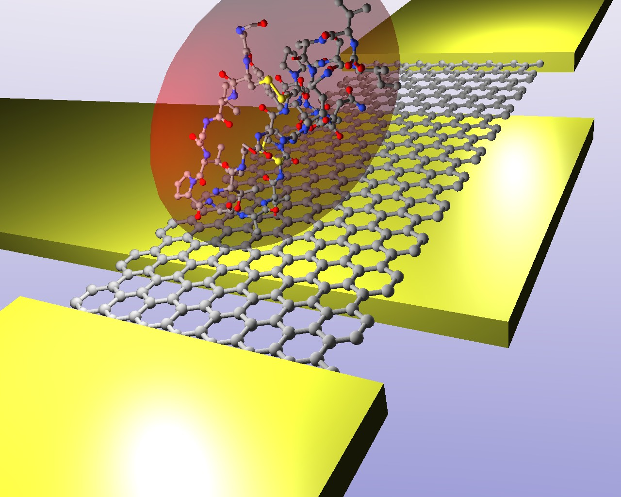 graphene nanoribbon thesis
